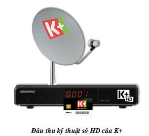 Công ty cung cấp đầu thu SCTV chất lượng cao